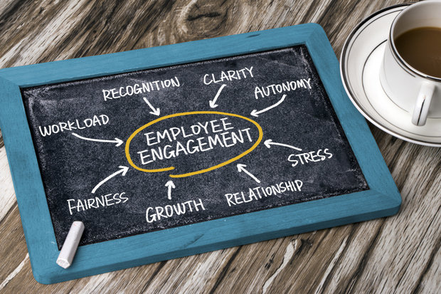 Employee Engagement: 4 Right Ways To Do it