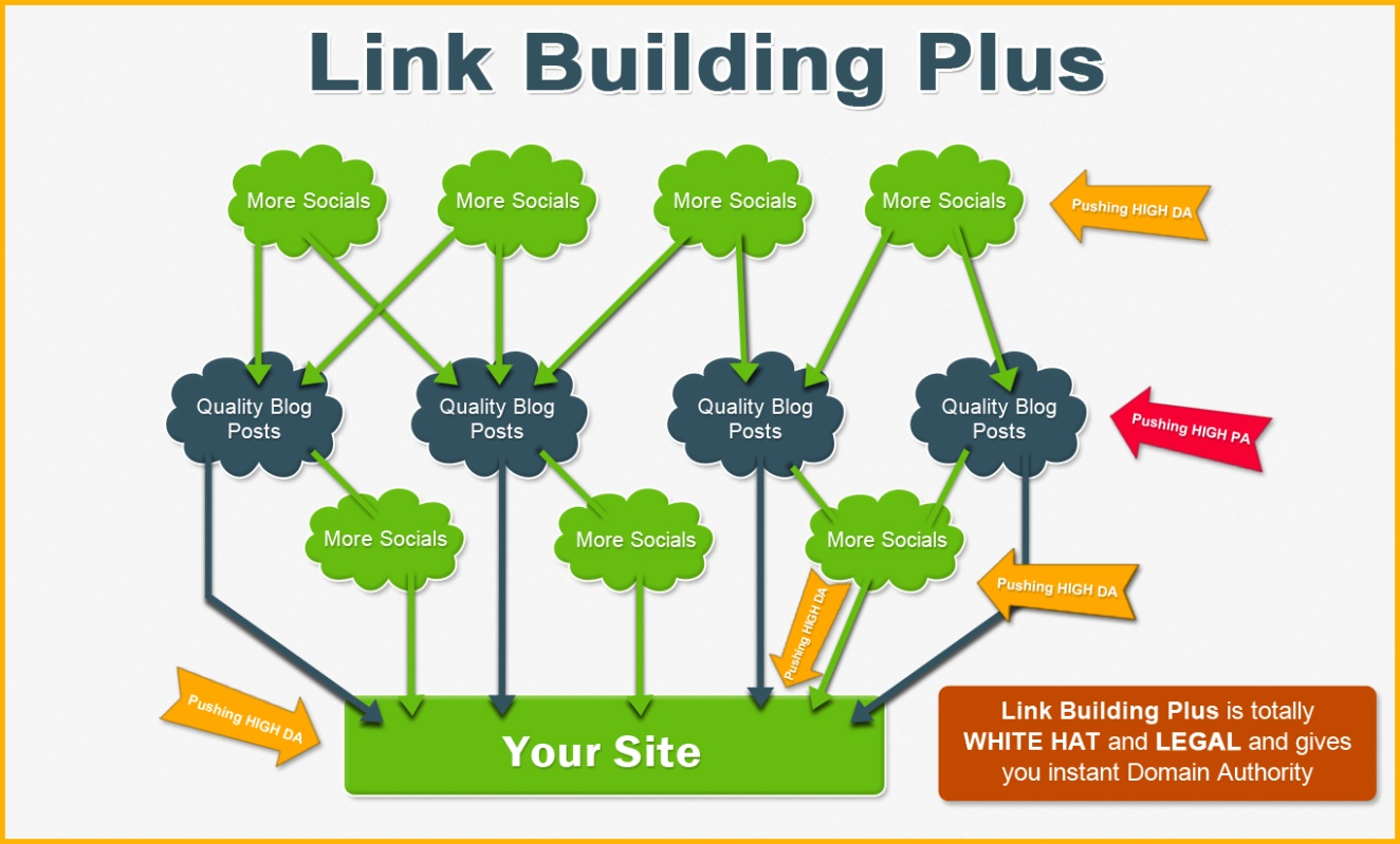 The best link building strategies that you should know about