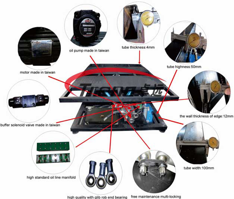 Things only a top explosion proof lighting maker will provide you with